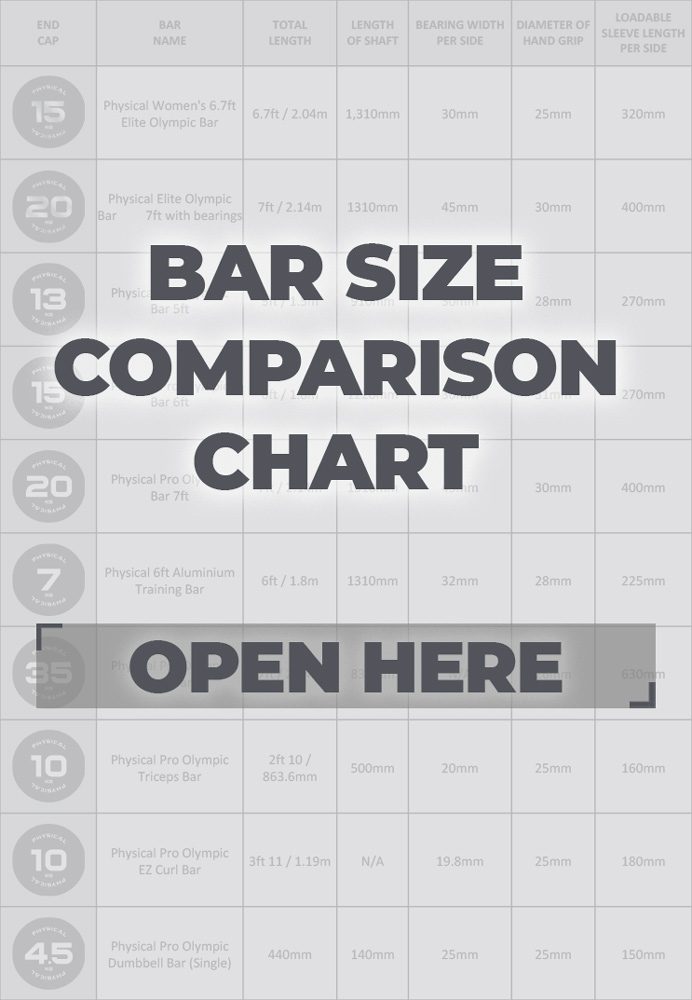 Olympic Bar Size Comparison Chart